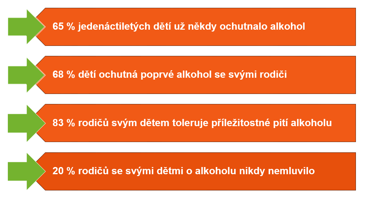 mladistvi_a_alkohol